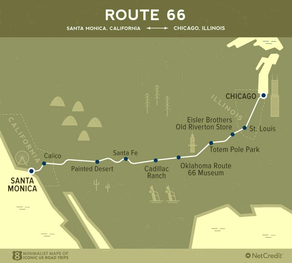 Get your kicks on Route 66 with these supercool roadmaps