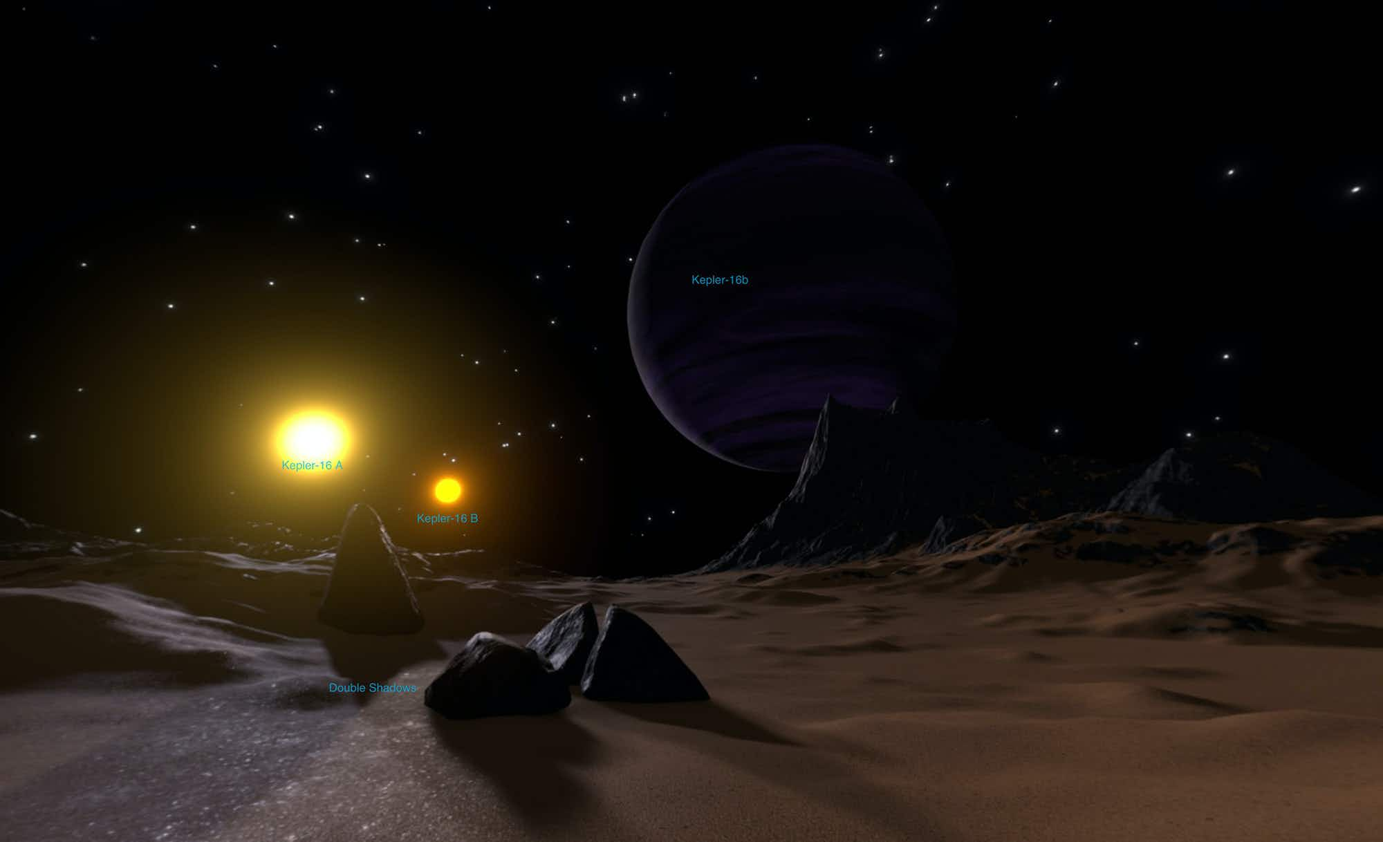 Become a virtual space tourist with NASA's Exoplanet Travel Bureau